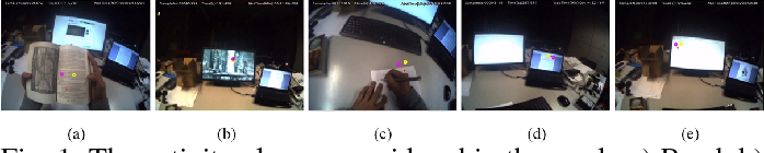 Figure 1 for Recognition of Activities from Eye Gaze and Egocentric Video