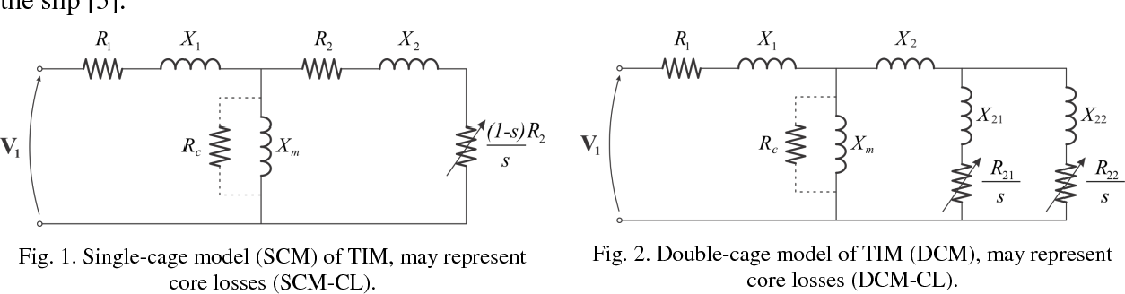 Estimation of three phase induction motor equivalent circuit figure 1 swarovskicordoba Images