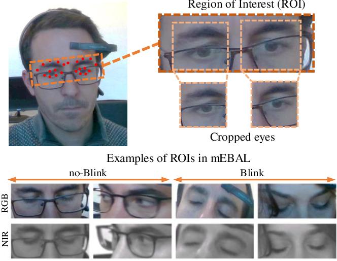 Figure 3 for mEBAL: A Multimodal Database for Eye Blink Detection and Attention Level Estimation