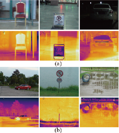Figure 1 for RGB-T Image Saliency Detection via Collaborative Graph Learning