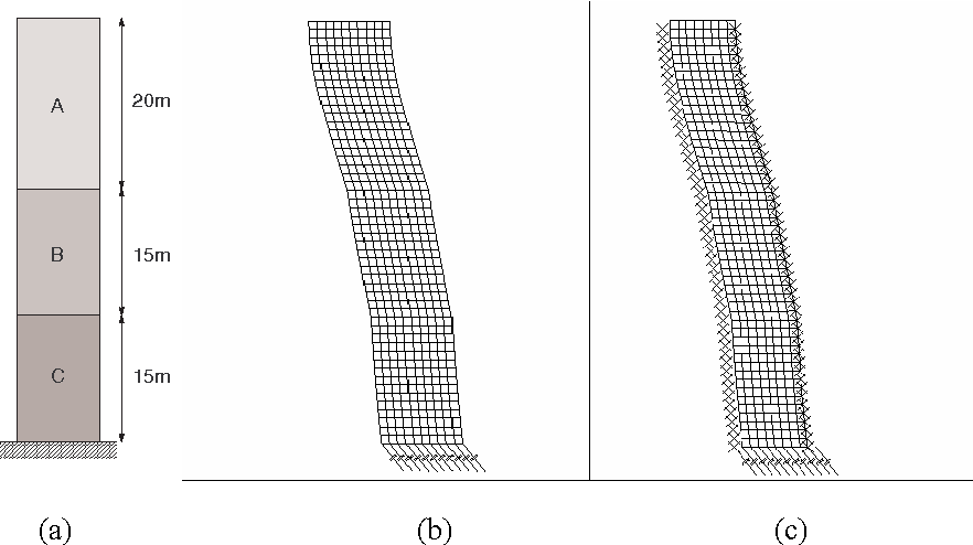 Figure 5 from Absorbing Boundary Conditions for Seismic
