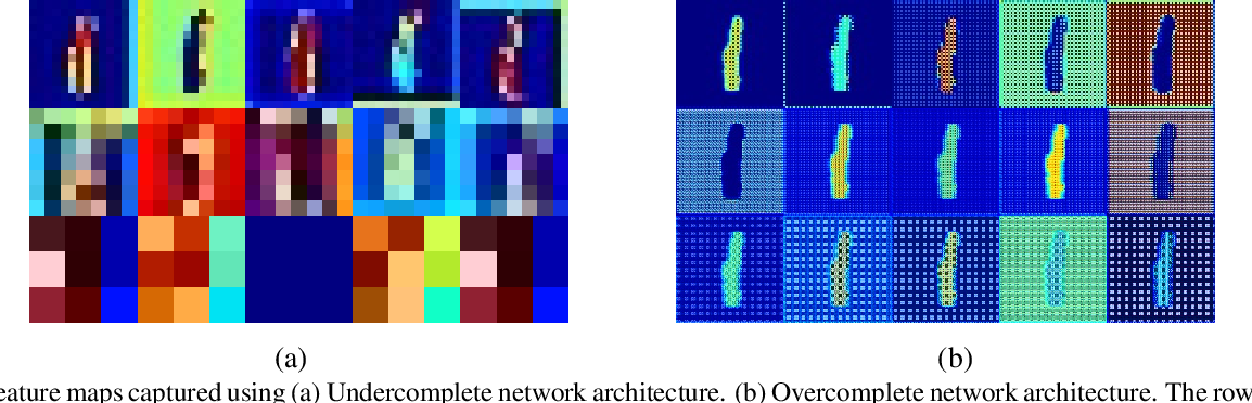 Figure 3 for Overcomplete Deep Subspace Clustering Networks