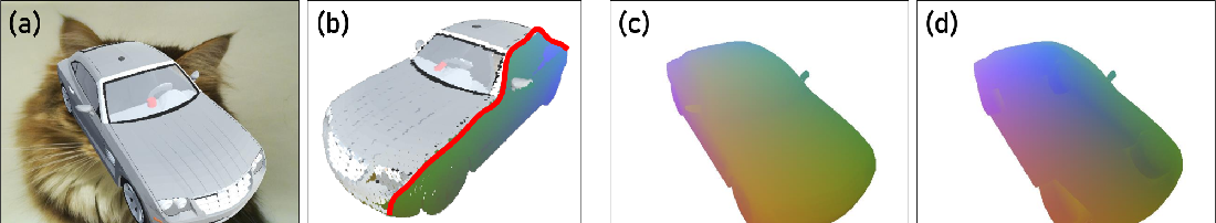 Figure 1 for Multiview Aggregation for Learning Category-Specific Shape Reconstruction