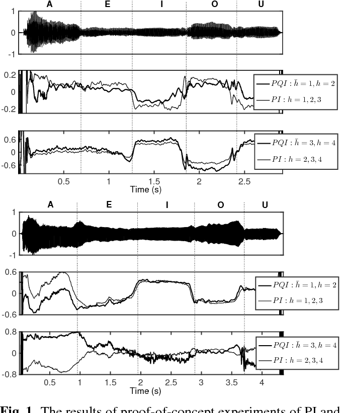 Phase estimation in single-channel speech enhancement using phase