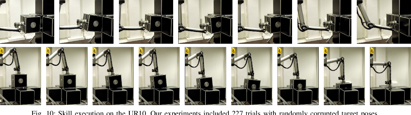 Figure 2 for Contact Skill Imitation Learning for Robot-Independent Assembly Programming