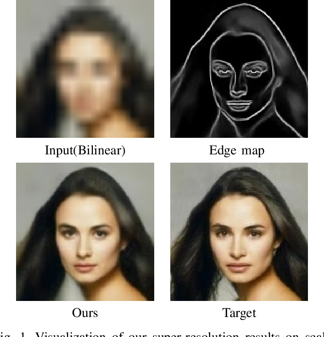 Figure 1 for Edge and Identity Preserving Network for Face Super-Resolution