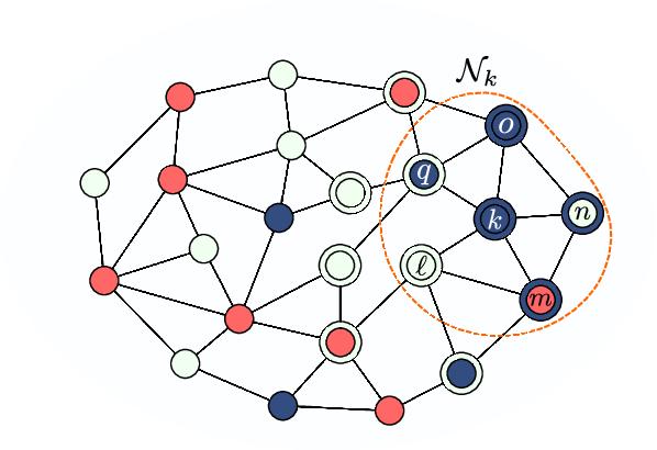 Figure 4 for Decentralized Decision-Making Over Multi-Task Networks