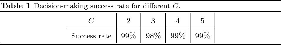 Figure 2 for Decentralized Decision-Making Over Multi-Task Networks