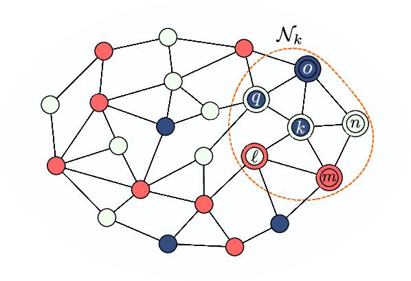 Figure 3 for Decentralized Decision-Making Over Multi-Task Networks