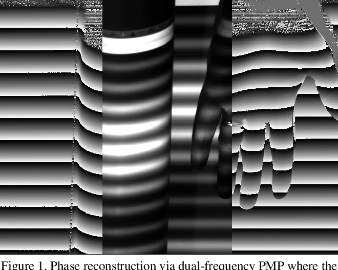 Figure 1 for Structured Light Phase Measuring Profilometry Pattern Design for Binary Spatial Light Modulators