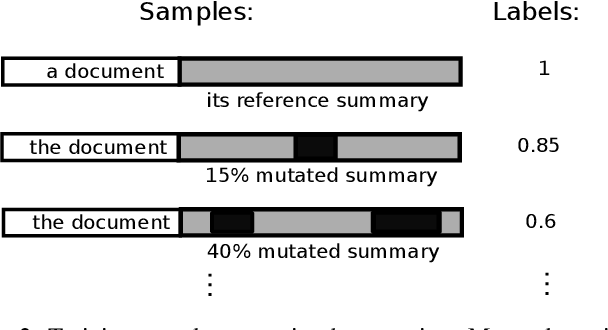 Figure 3 for End-to-end Semantics-based Summary Quality Assessment for Single-document Summarization