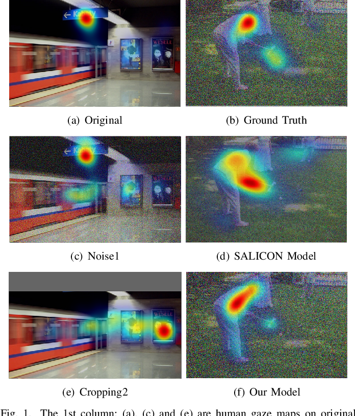 Figure 1 for GazeGAN: A Generative Adversarial Saliency Model based on Invariance Analysis of Human Gaze During Scene Free Viewing