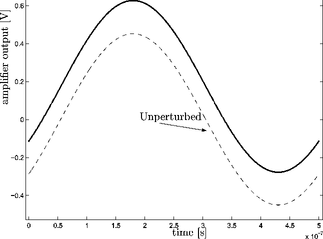Fig. 4. Simulated x (t) for the smallest distortion case. Proposed perturbation analysis (—); Spice nonlinear simulation (. -); unperturbed response x (t) (- -).