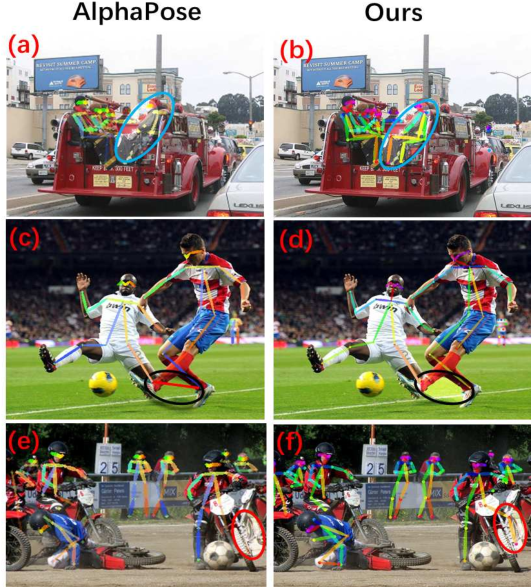 Figure 1 for Multi-Person Pose Estimation with Enhanced Feature Aggregation and Selection