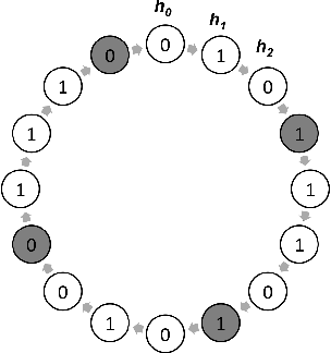 Figure 1 for Prediction with a Short Memory