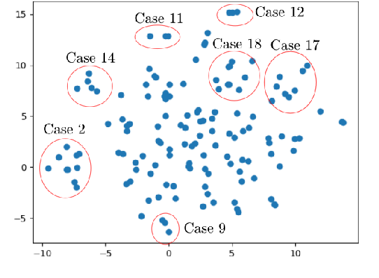 Figure 3 for Who killed Lilly Kane? A case study in applying knowledge graphs to crime fiction