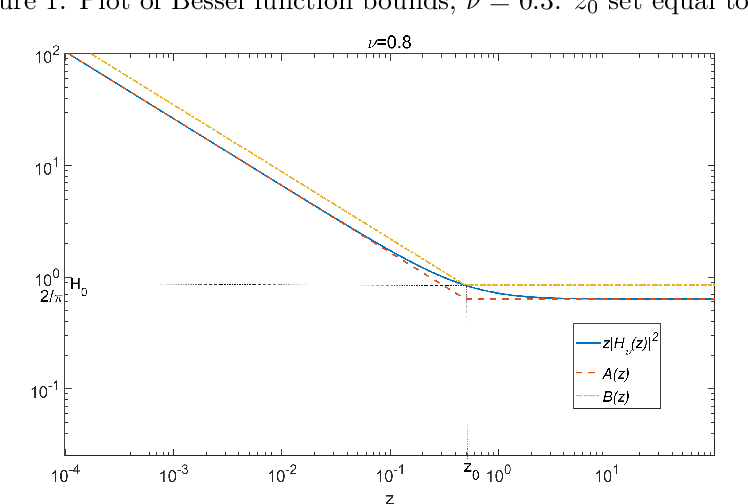 Figure 2 for Point process simulation of Generalised inverse Gaussian processes and estimation of the Jaeger Integral