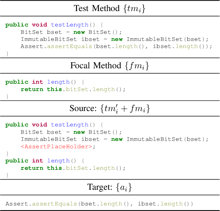 Figure 2 for Generating Accurate Assert Statements for Unit Test Cases using Pretrained Transformers