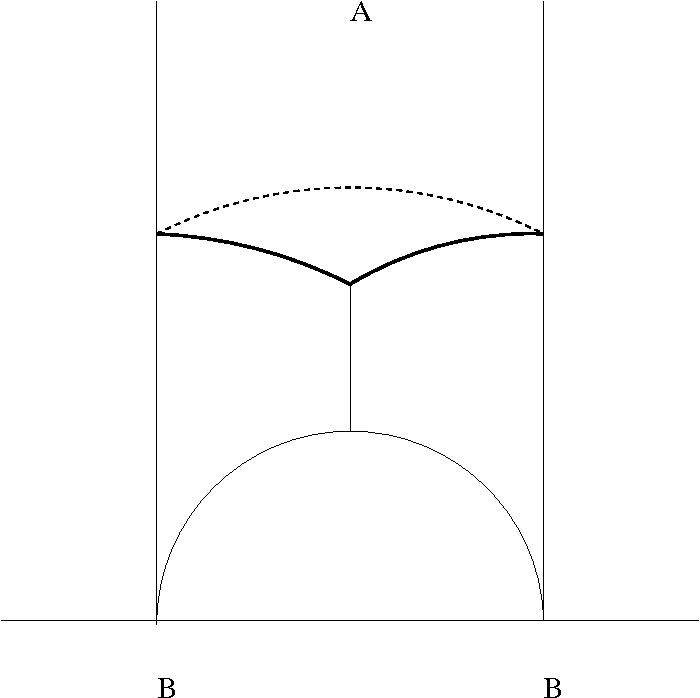 Figure 3: Replacing two geodesic segments by a geodesic.