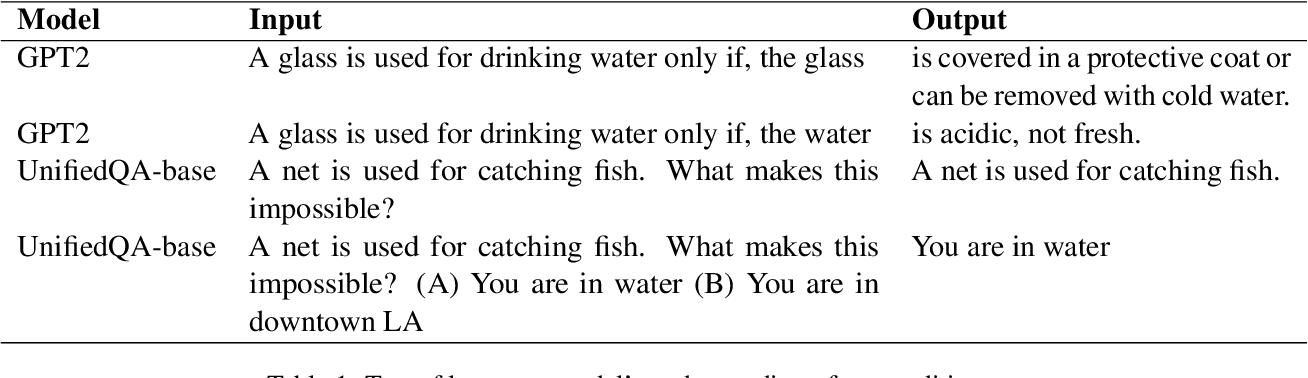 Figure 2 for CoreQuisite: Circumstantial Preconditions of Common Sense Knowledge