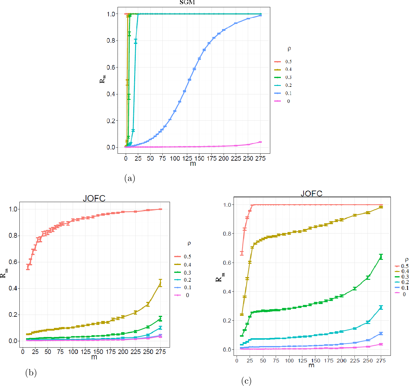 Figure 2 for Seeded Graph Matching Via Joint Optimization of Fidelity and Commensurability