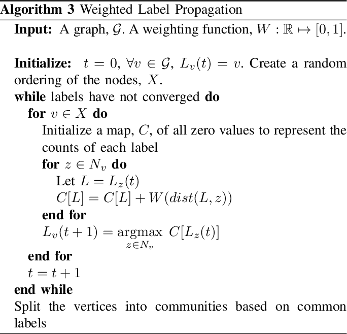 Figure 4 for Algorithms for item categorization based on ordinal ranking data