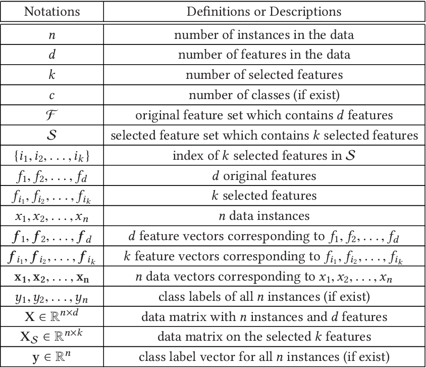 Figure 2 for Feature Selection: A Data Perspective