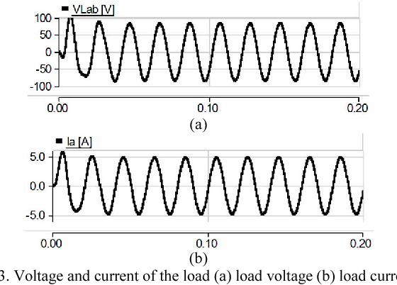 Simple boost control of a new high voltage gain Z-source inverter
