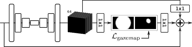Figure 4 for Deep Pictorial Gaze Estimation