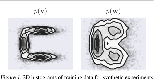 Figure 1 for Density Deconvolution with Normalizing Flows