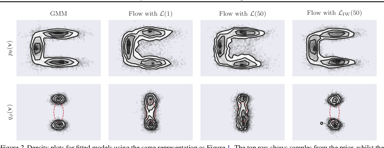 Figure 3 for Density Deconvolution with Normalizing Flows