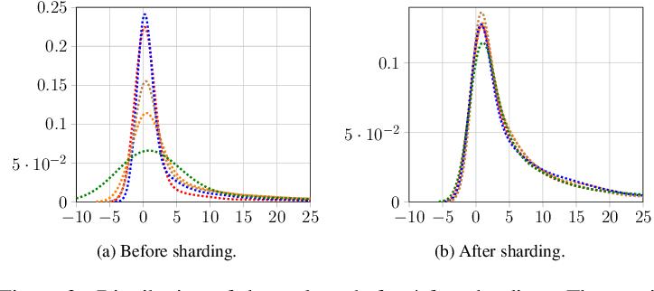 Figure 3 for F2ED-Learning: Good Fences Make Good Neighbors