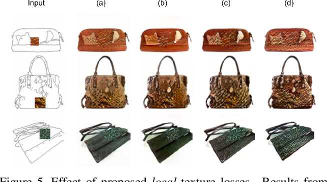 Figure 4 for TextureGAN: Controlling Deep Image Synthesis with Texture Patches