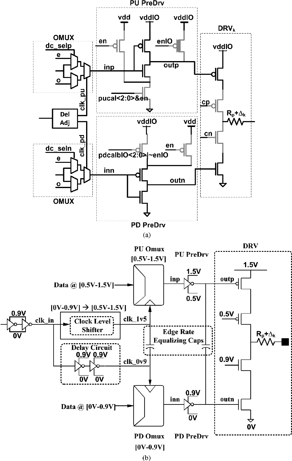 Figure 6 From A 128 Gb S Link Tri Modal Single Ended Memory 1 Circuit Diagram For Level Shifter Fig One Slice Of The Ase Driver Transistors Included