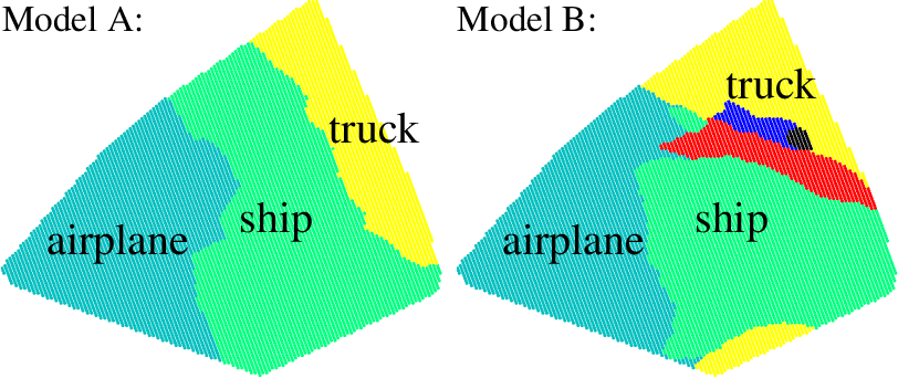 Figure 4 for Verification of Non-Linear Specifications for Neural Networks