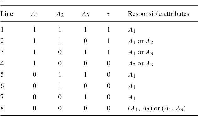 relief algorithm in data mining