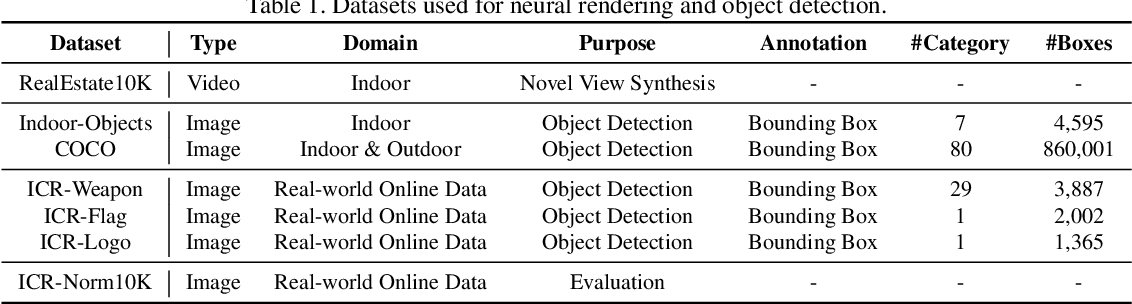 Figure 2 for Data Augmentation for Object Detection via Differentiable Neural Rendering