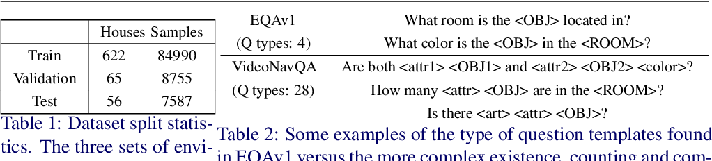 Figure 2 for VideoNavQA: Bridging the Gap between Visual and Embodied Question Answering