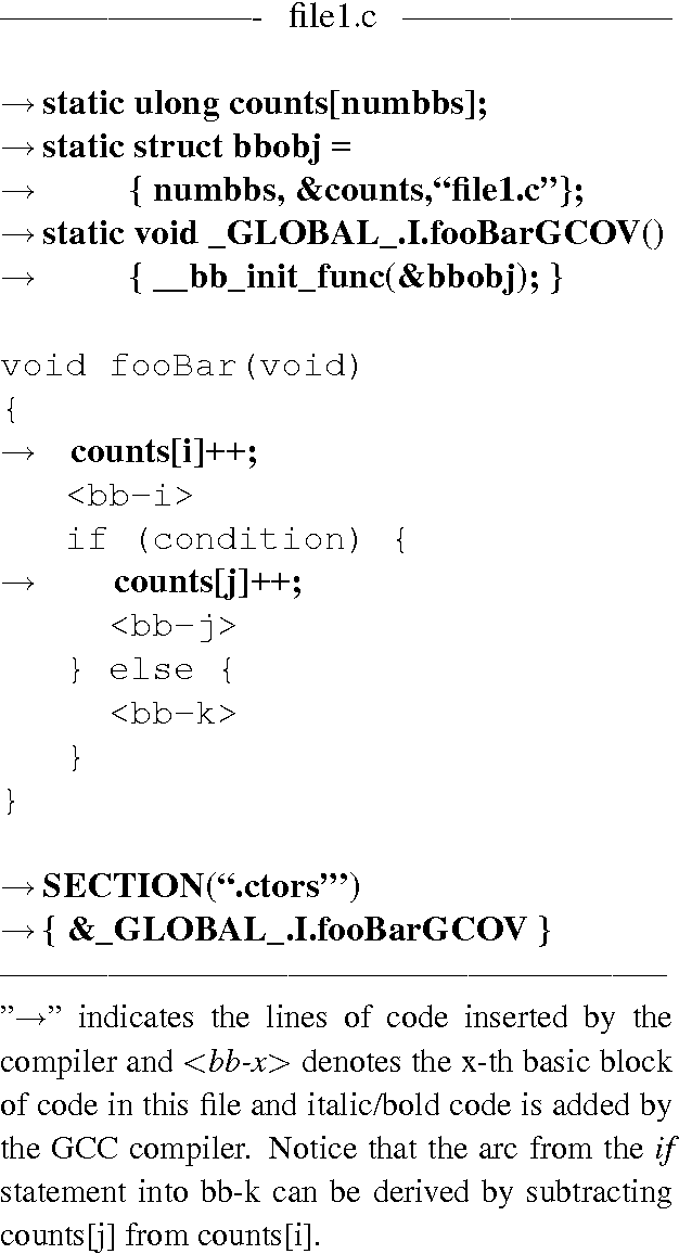 Figure 1 from Improving the Linux Test Project with Kernel