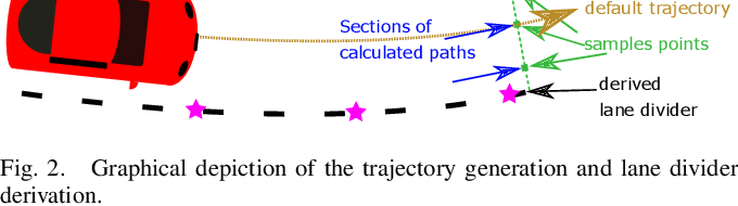 Figure 2 for Parallel Multi-Hypothesis Algorithm for Criticality Estimation in Traffic and Collision Avoidance