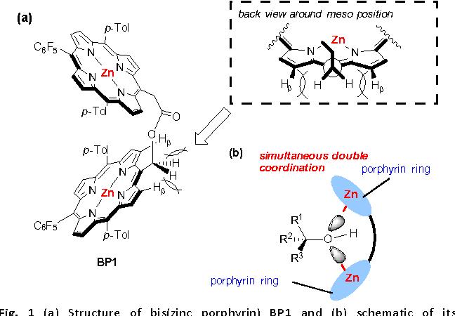 Figure 1 from Bis(zinc porphyrin) as a CD-sensitive bidentate host ...