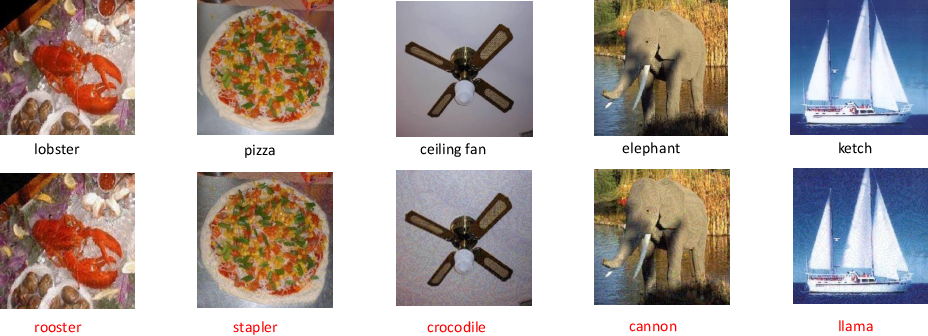 Figure 3 for Data-Free Adversarial Perturbations for Practical Black-Box Attack