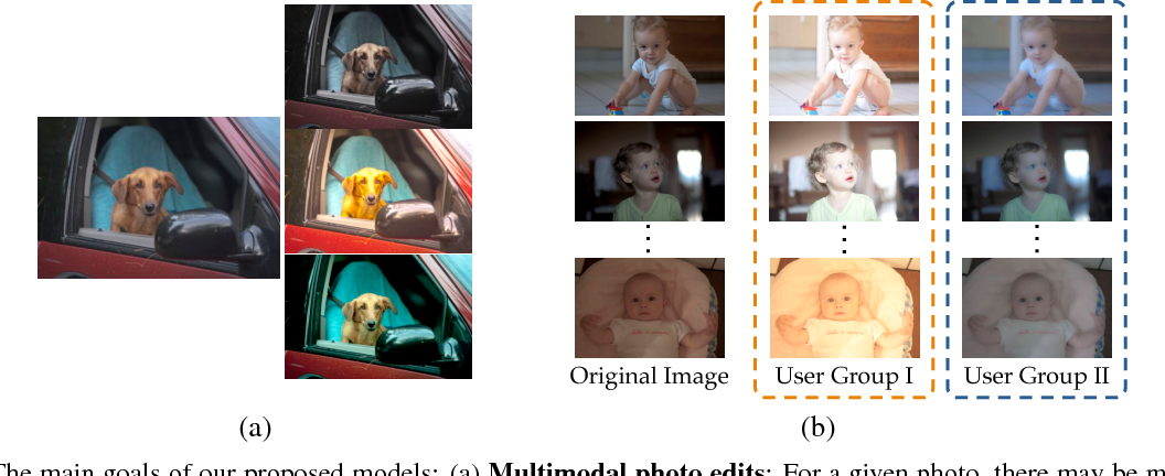 Figure 1 for Multimodal Prediction and Personalization of Photo Edits with Deep Generative Models