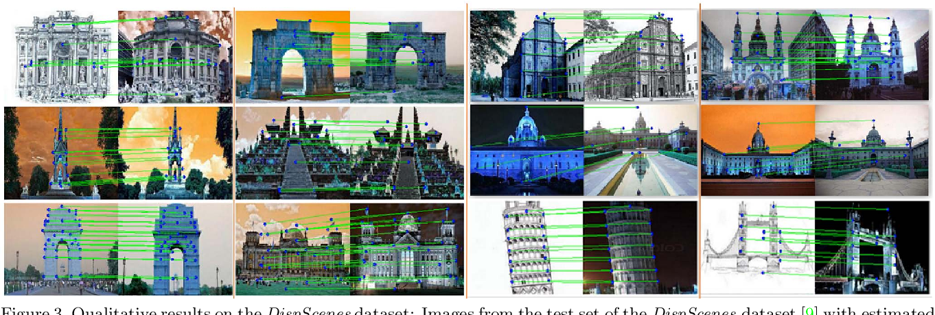 Figure 4 for Matching Disparate Image Pairs Using Shape-Aware ConvNets