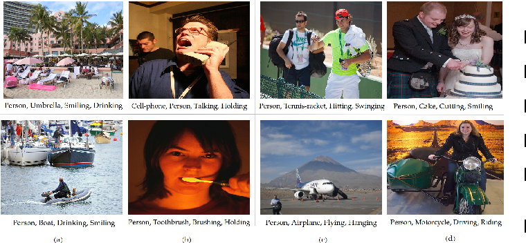 Figure 4 for Automated Image Captioning for Rapid Prototyping and Resource Constrained Environments