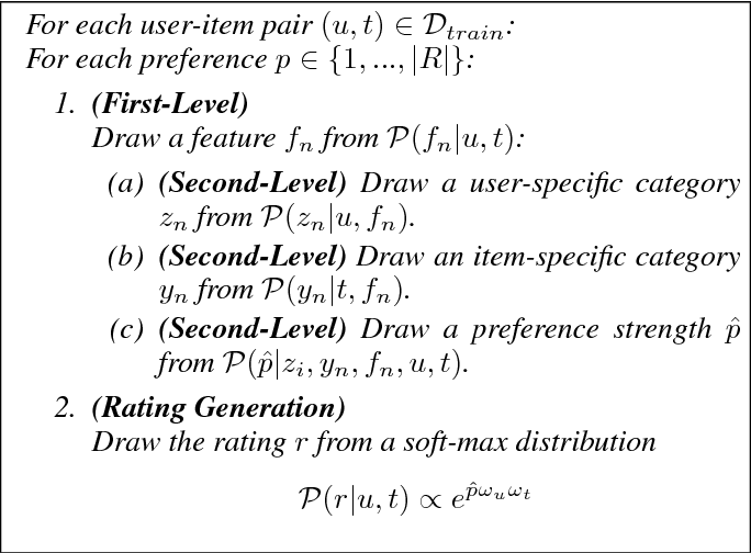 Figure 3 for SAR: Semantic Analysis for Recommendation