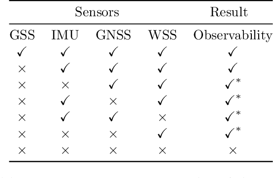 Figure 4 for AMZ Driverless: The Full Autonomous Racing System