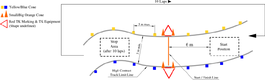 Figure 3 for AMZ Driverless: The Full Autonomous Racing System