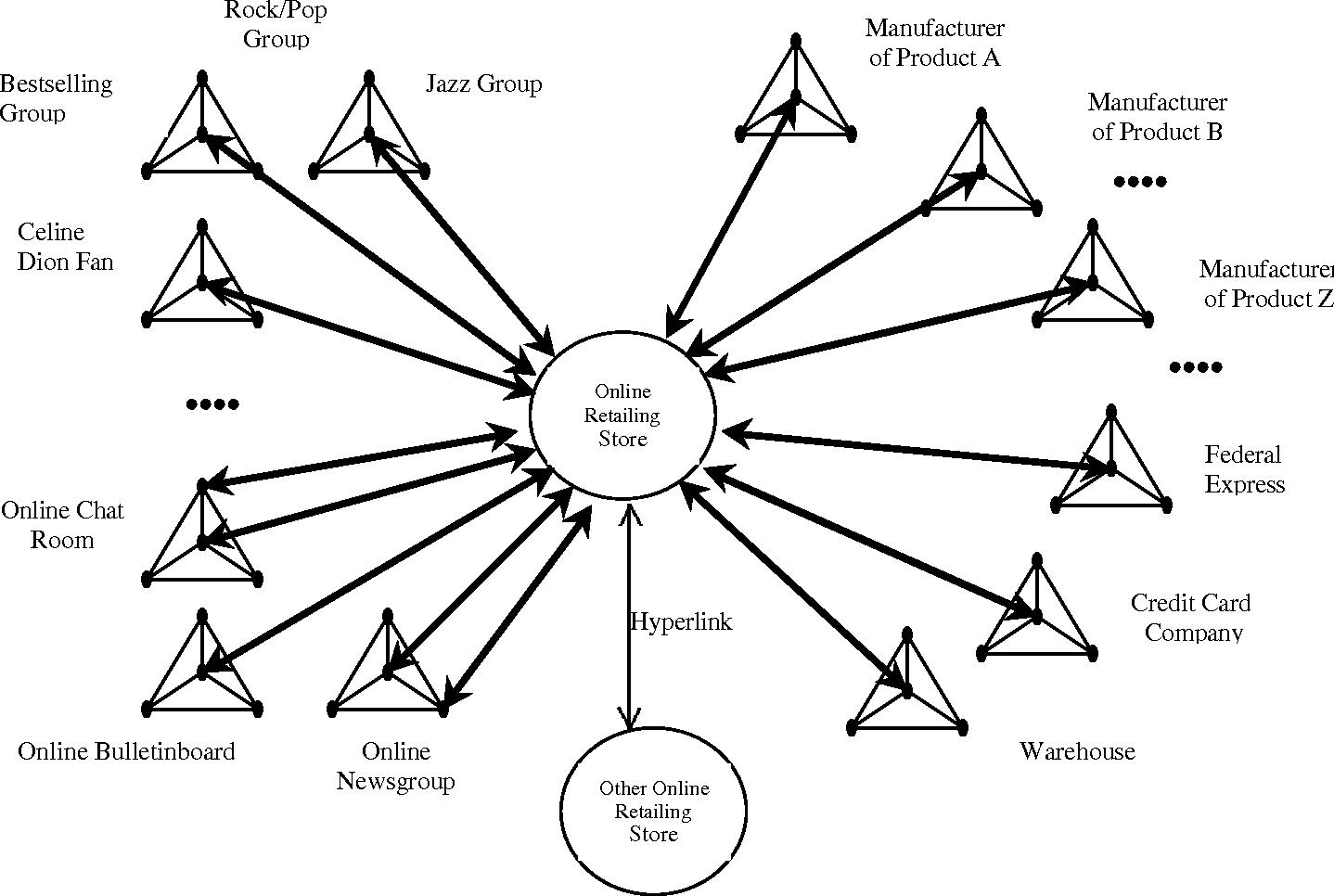 Explaining Cybermediation: An Organizational Analysis of Electronic ...