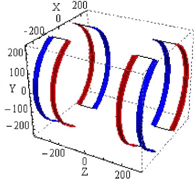 Fig. 7. Coils with expanded twenty fold sectional area than calculation value.
